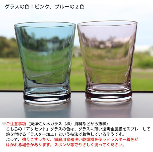 似顔絵カラーグラスの詳細(色)